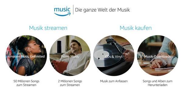 Bildquelle: Pressemitteilung Amazon Music