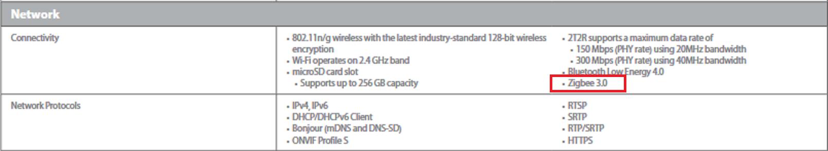 D-Link DCS-8630LH