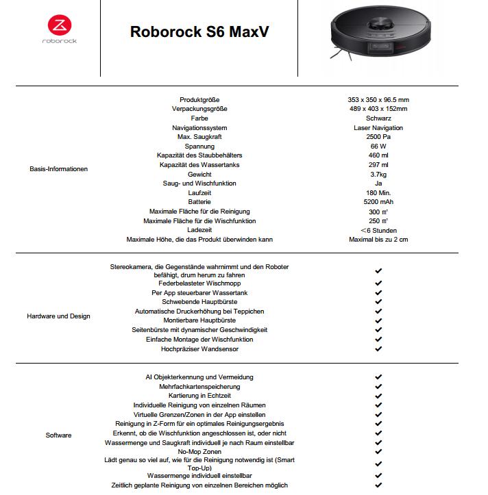 Roborock S6 MaxV Specs