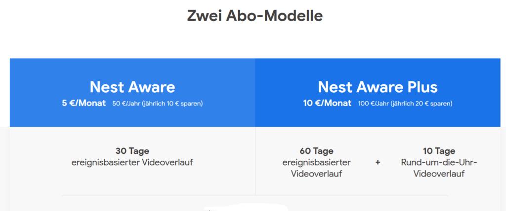 Nest-Aware Abo Modelle