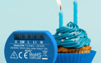 Shelly Geburtstag