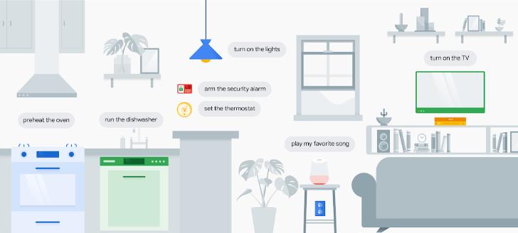 Google Assistant Geräte