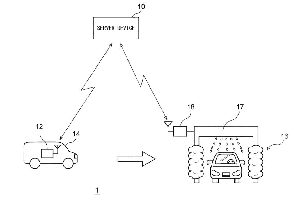 Auto autonom Waschen Toyota