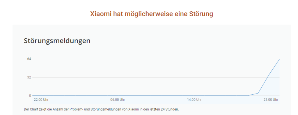 Xiaomi Störung Tracker Netzwelt