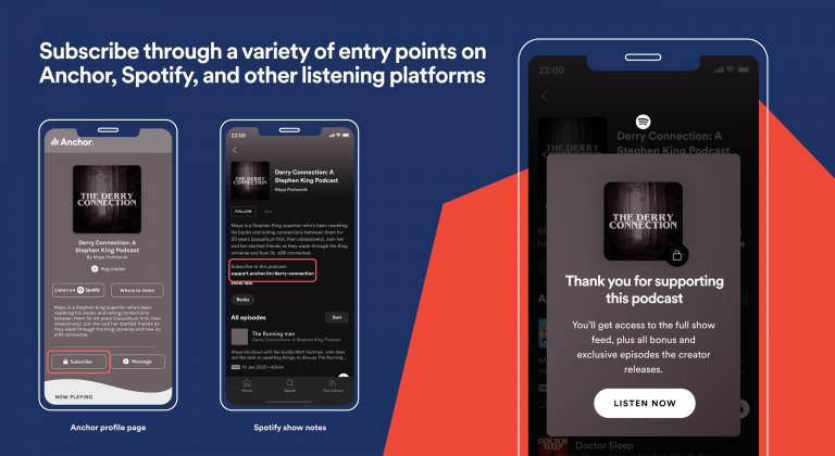 Spotify Podcast Abo