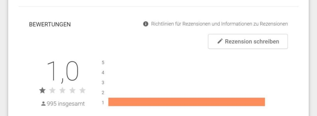 1-Sterne Bewertung Android TV App Store
